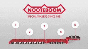 nooteboom-AR-app